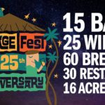 25th Annual Bakersfield Village Fest…